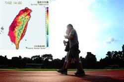 台北創高溫飆升37.5度 排不進前20
