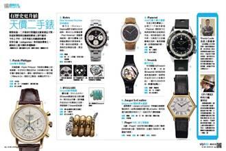 有歷史更升值 天價二手錶