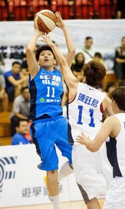 瓊斯盃女籃 中華藍白之戰