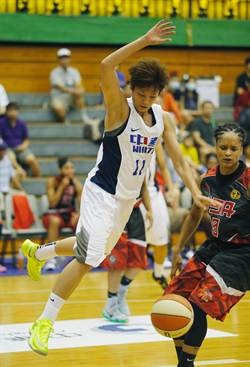 瓊斯盃女籃賽中華白輸美國41分