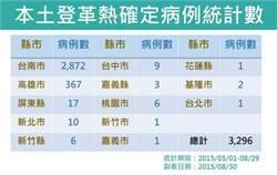 台南北區西門町跳蚤市場復業 市府要求停業
