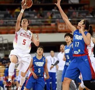 中華女籃輸大陸 亞錦賽預賽第4