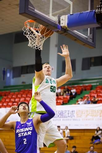 超級籃球夏季聯賽 台啤擊敗未來之星