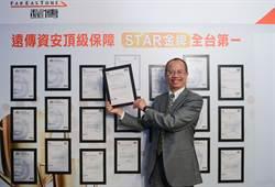 CSA STAR雲端資安認證 遠傳再獲金牌