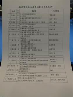 李鴻鈞 列親民黨不分區名單第一 葉青第七