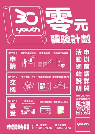 Youth首創Mac 30日零元體驗計劃