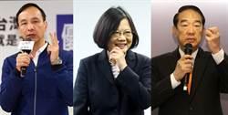 總統候選人財經大會考 上陣順序藏玄機