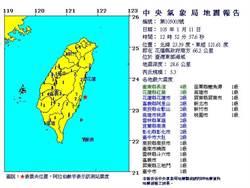 中午12點52分 花蓮南方發生規模5.3地震