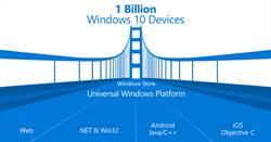 微軟iOS App移植工具獲重大進展