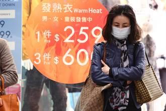 低溫來襲!搶禦寒商機 紡織族群暖烘烘
