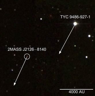流浪行星找到家 距離超遠公轉一周需90萬年