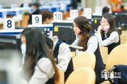 社論-設定加薪目標 讓年輕人有希望