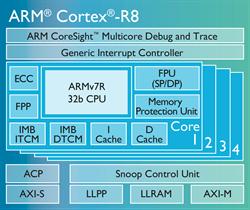 ARM Cortex-R8新處理器亮相   引領5G高速時代