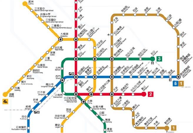 因交通便利性,台北捷運周邊往往是租屋族的找房熱點。(圖/翻攝台北捷運官網)
