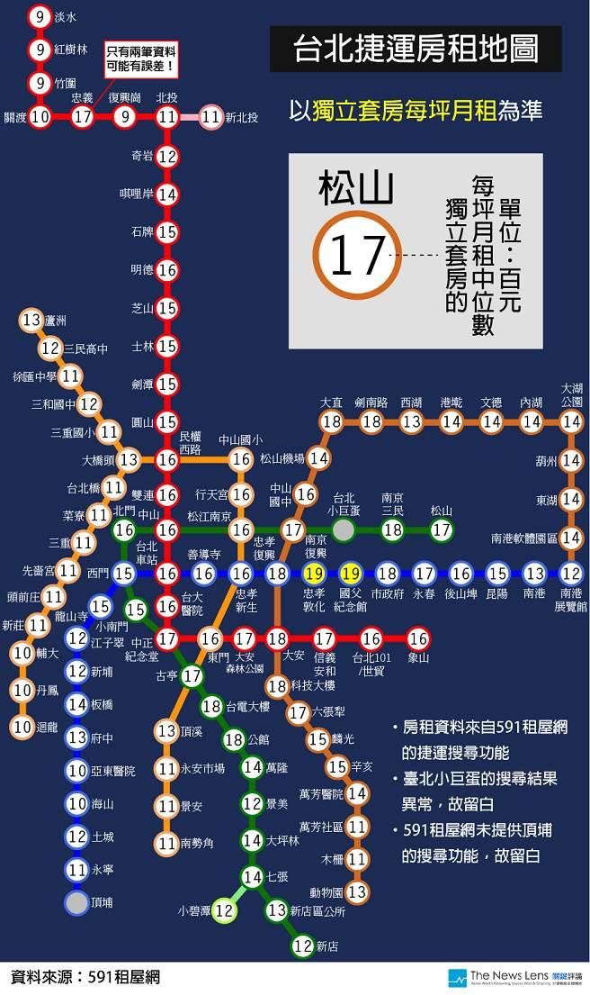 北捷周邊以國父紀念館以及忠孝敦化站每坪租金最高。(圖/翻攝關鍵評論網)