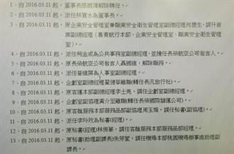 【獨家】張國煒解職公告 曝光