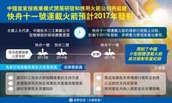 中國組建首家商業火箭公司 明年發射