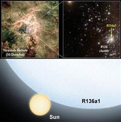 哈伯望遠鏡在銀河系邊緣發現超大恒星群