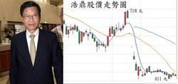 翁啟惠爆女兒炒股 持3000張浩鼎股票