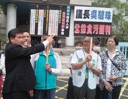 高巿議員蕭永達告北巿議長吳碧珠貪汙圖利