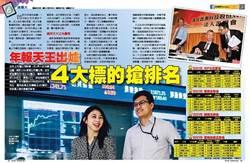 《時報周刊》年報天王出爐 4大標的搶排名