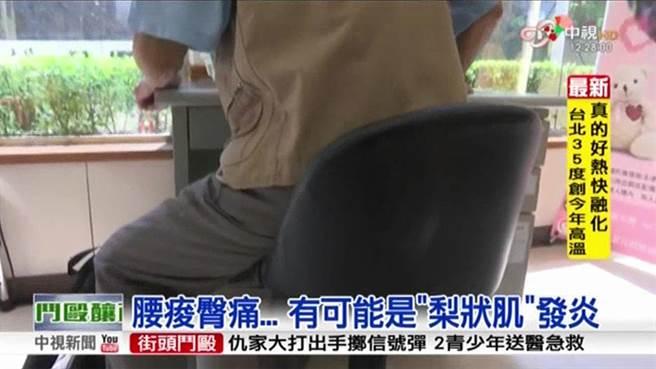 腰痠臀痛... 有可能是「梨狀肌」發炎/圖截自中視新聞