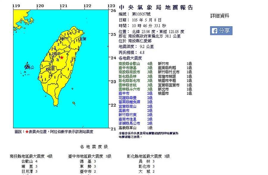 今(8)日上午10:46南投發生芮氏規模4.8地震,最大震度南投縣合歡山4級。(圖翻攝自氣象局網站)