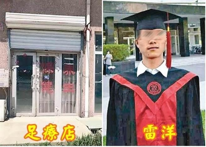 網路上對北京警方提出的雷洋事件經過並不認同,各種疑點伴隨著假訊息不斷流傳,此一問題已嚴重打擊警方公信力。圖中是雷洋與涉事的洗腳屋。(圖/網路圖片)