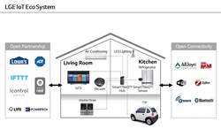 LG布局智慧家電 為科技生活畫下藍圖