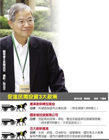 國發會主委陳添枝: 籌設千億產業轉型基金