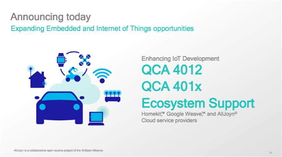 高通發表QCA 4012晶片專攻物聯網。(圖/高通提供)