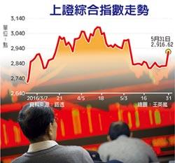 納入MSCI有望 陸股漲逾3%