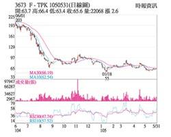 熱門股-宸鴻 第3季表現向上衝