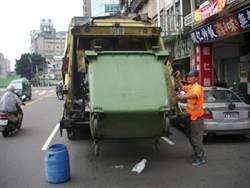 少數業者變相漲價一般垃圾處理費用  台中環保局:接手清運