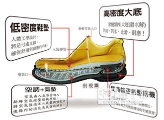 BAW專利空調氣墊鞋 年中慶零碼出清