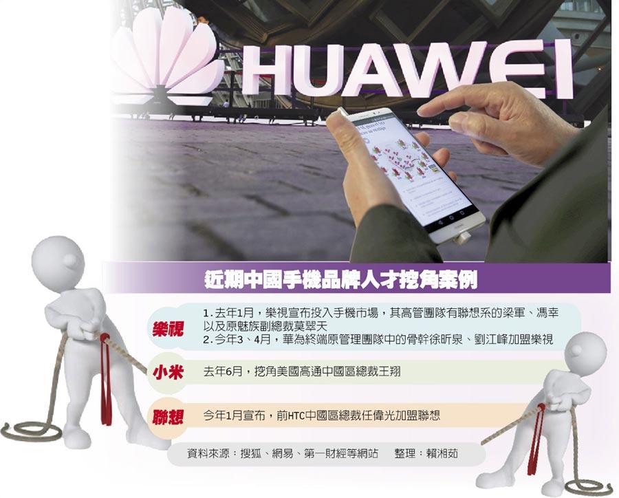 近期中國手機品牌人才挖角案例