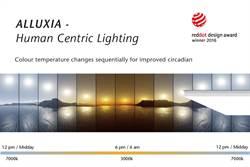 隆達人因照明平板燈具 再獲德國紅點設計獎