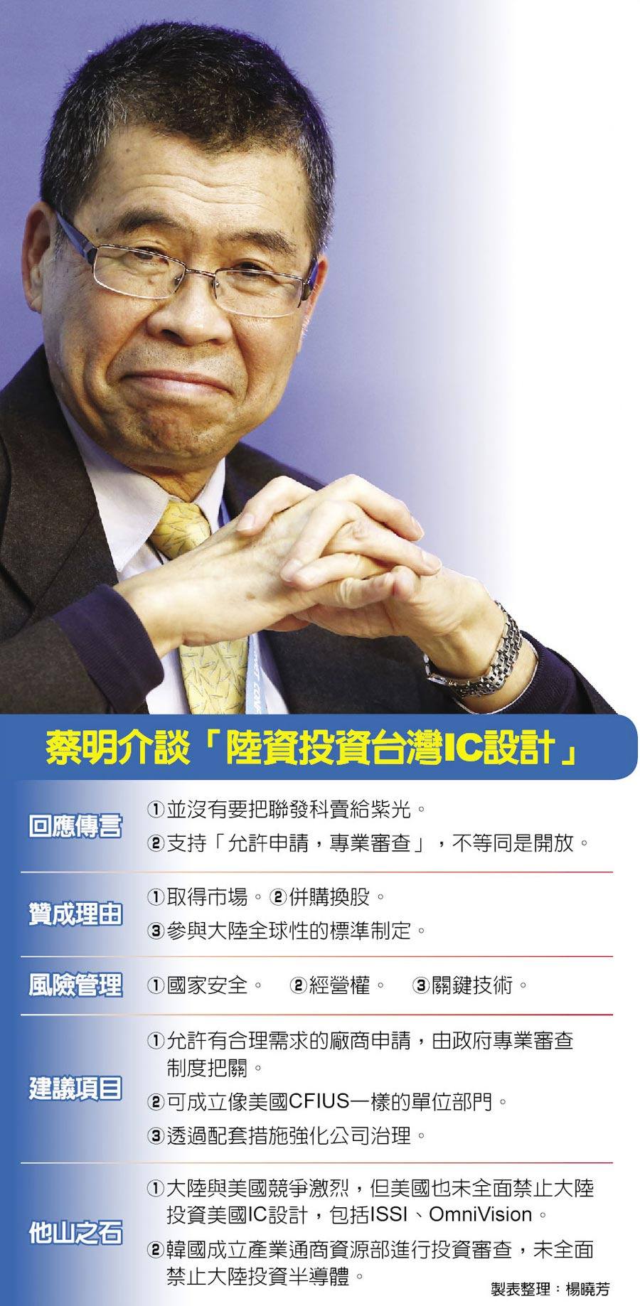 蔡明介談「陸資投資台灣IC設計」。