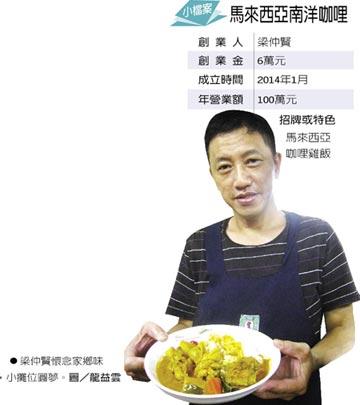 微型創業-梁仲賢馬國咖哩 巷弄飄香