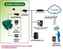 東元智慧遠距監控系統 犀利