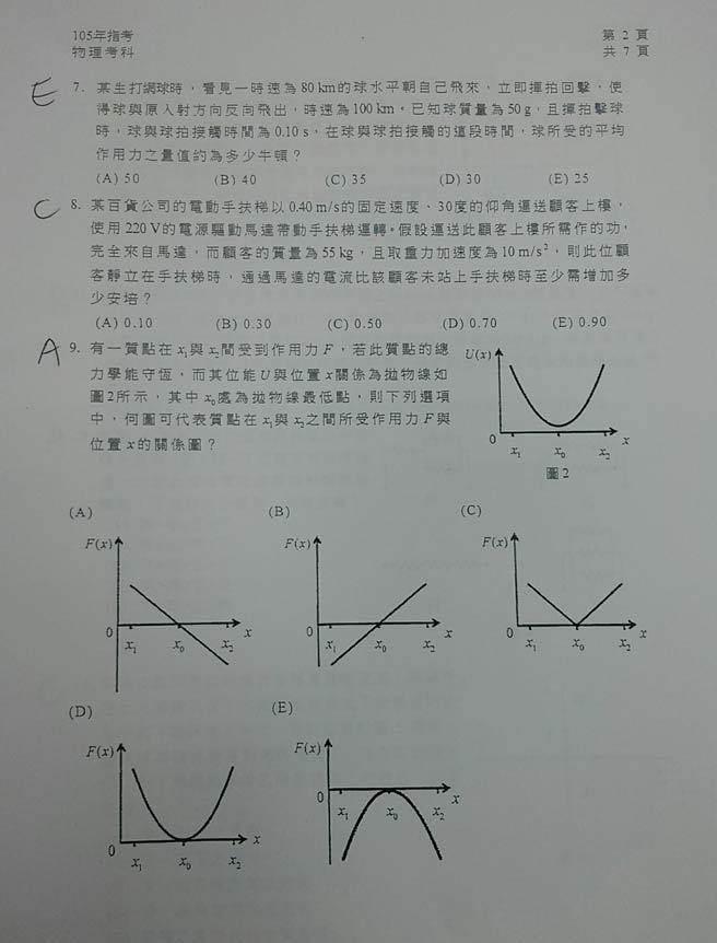 105大學指考物理科試卷解答2。(解題/陳建豪老師)