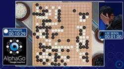 全球賽局-人工智慧專利戰 美大廠囊括逾7成