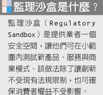 保險科技PolicyPal 申請適用監理沙盒 可望成亞洲首例