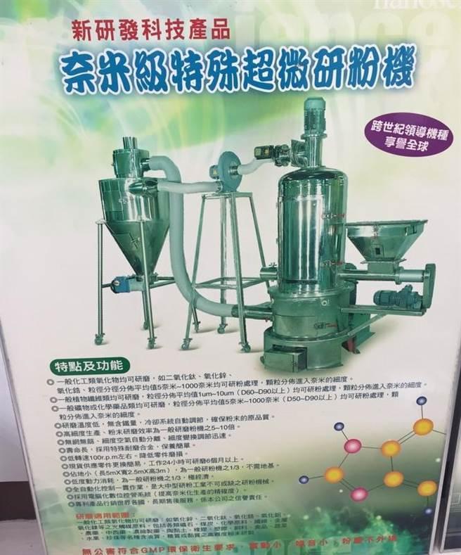 國內首家推出微奈米研粉機的新芳奈米科技公司,指控離職員工涉將該公司的研發技術,轉到其他業者。(劉宥廷攝)