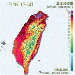 陽光加熱增溫效率高 台北12:22高溫飆38.5℃