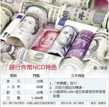 「息近平」時代 外幣NCD成新寵