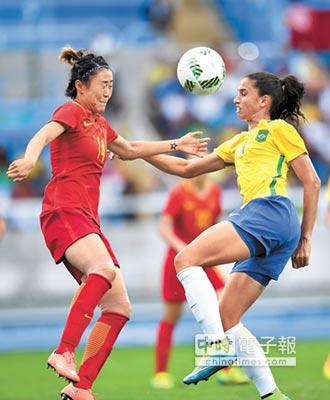 大陸女足、女籃 全輸給巴西隊