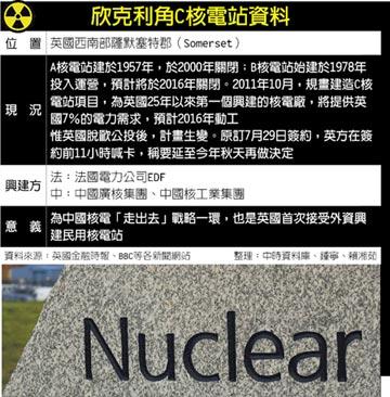 欣克利角C核電站遭拖延 陸方放話:暫停核電合作 影響中英互信