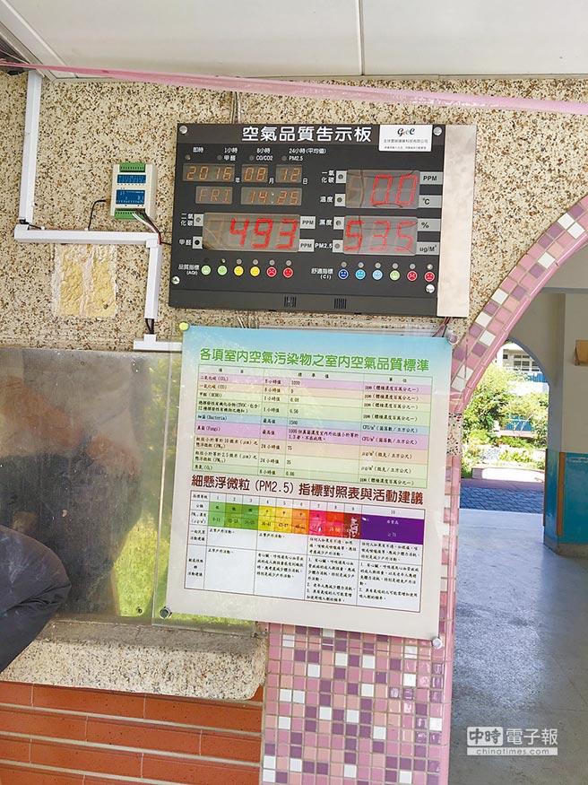 空氣品質偵測連動環保旗幟設備(陳重文議員研究室提供)