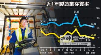 製造業存貨率 17個月新低